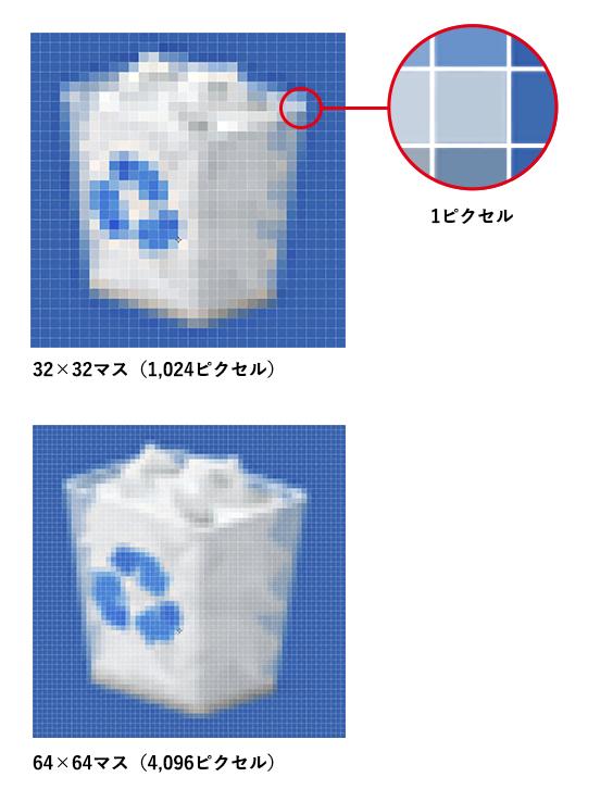 解像度:ピクセルの表示例